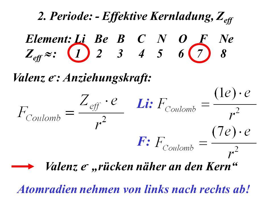 "2. Periode: - Effektive Kernladung, Z eff Element: Li Be B C N O F Ne Z eff  : 1 2 3 4 5 6 7 8 Valenz e - : Anziehungskraft: Li: F: Valenz e - ""rücke"