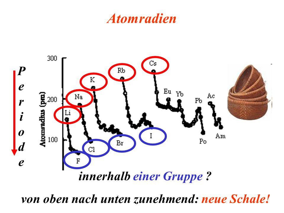 Atomradien innerhalb einer Gruppe ? von oben nach unten zunehmend: neue Schale! PeriodePeriode