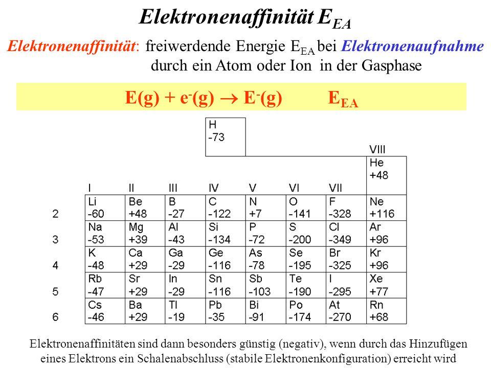 Elektronenaffinität E EA Elektronenaffinität: freiwerdende Energie E EA bei Elektronenaufnahme durch ein Atom oder Ion in der Gasphase E(g) + e - (g)  E - (g)E EA Elektronenaffinitäten sind dann besonders günstig (negativ), wenn durch das Hinzufügen eines Elektrons ein Schalenabschluss (stabile Elektronenkonfiguration) erreicht wird
