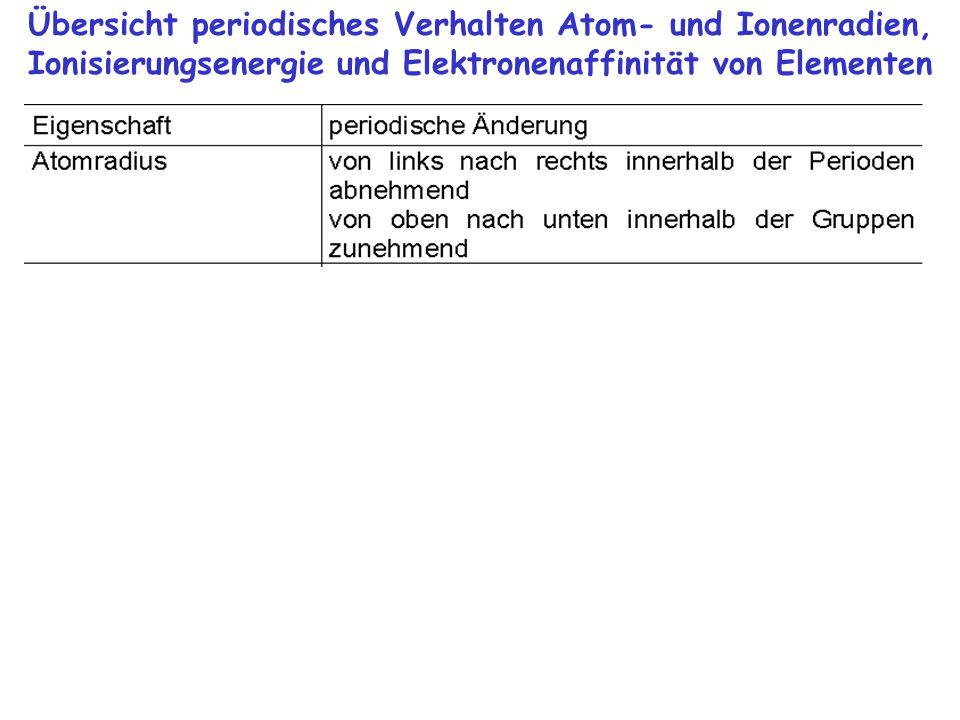 Übersicht periodisches Verhalten Atom- und Ionenradien, Ionisierungsenergie und Elektronenaffinität von Elementen