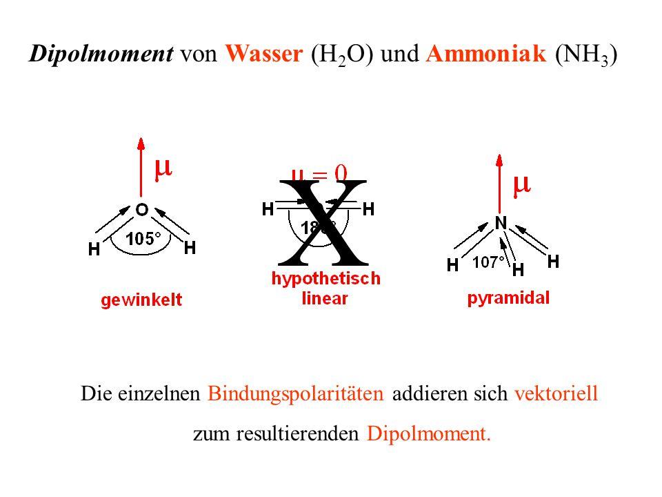 Dipolmoment von Wasser (H 2 O) und Ammoniak (NH 3 ) Die einzelnen Bindungspolaritäten addieren sich vektoriell zum resultierenden Dipolmoment.