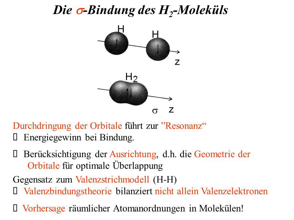 Die  -Bindung des H 2 -Moleküls Durchdringung der Orbitale führt zur Resonanz   Energiegewinn bei Bindung.