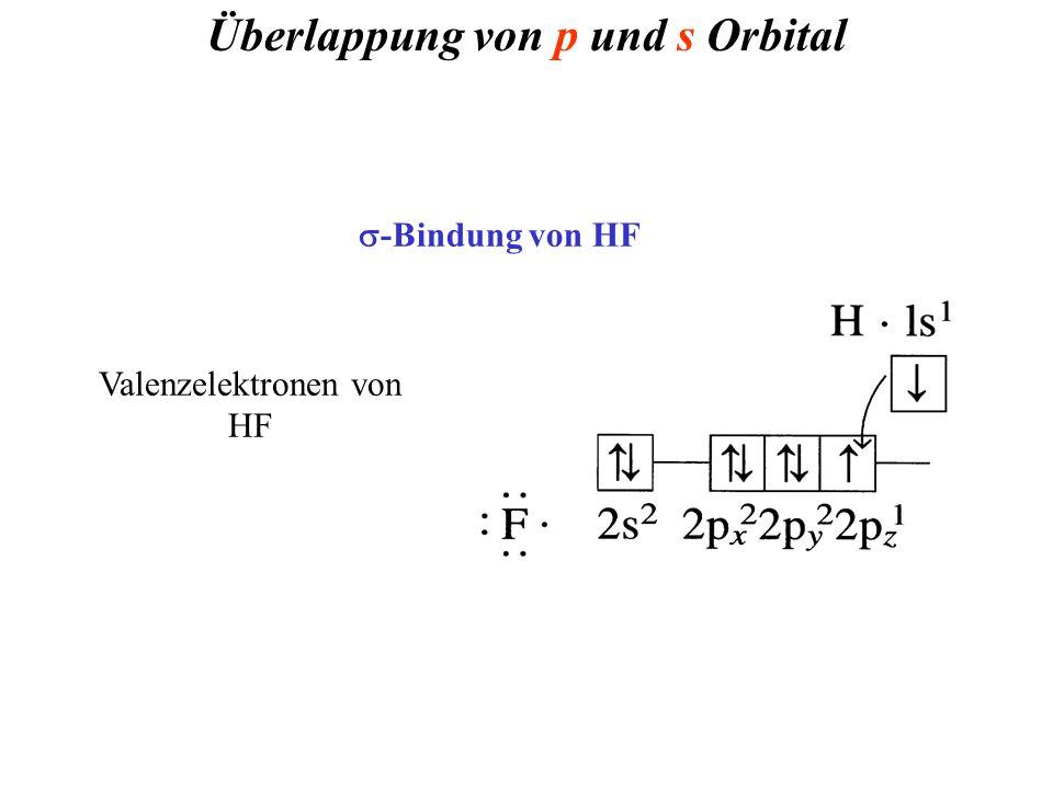 Überlappung von p und s Orbital  -Bindung von HF Valenzelektronen von HF