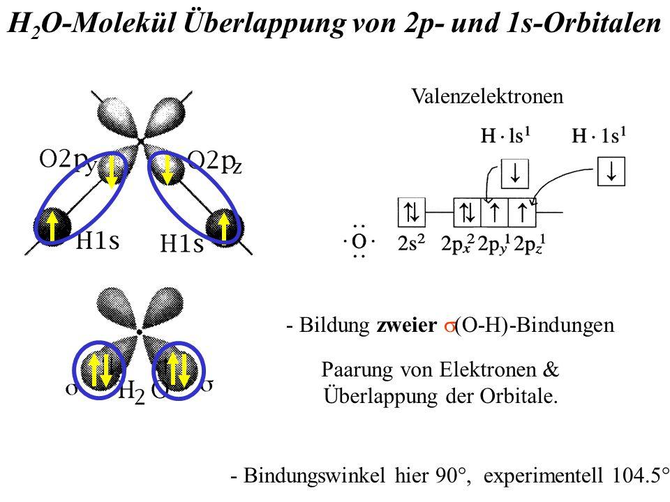H 2 O-Molekül Überlappung von 2p- und 1s-Orbitalen Valenzelektronen - Bildung zweier  (O-H)-Bindungen - Bindungswinkel hier 90°, experimentell 104.5° Paarung von Elektronen & Überlappung der Orbitale.
