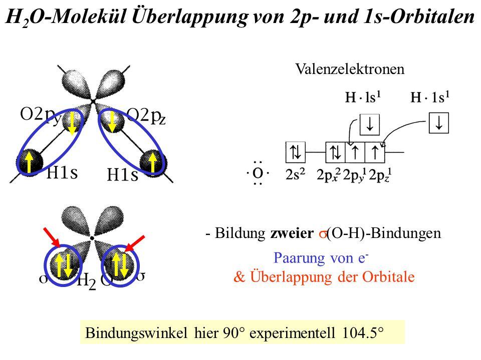 H 2 O-Molekül Überlappung von 2p- und 1s-Orbitalen Valenzelektronen - Bildung zweier  (O-H)-Bindungen Bindungswinkel hier 90° experimentell 104.5° Paarung von e - & Überlappung der Orbitale