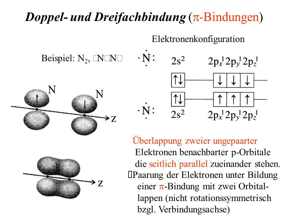Doppel- und Dreifachbindung (  -Bindungen) Beispiel: N 2,  N  N  Elektronenkonfiguration  Paarung der Elektronen unter Bildung einer  -Bindung mit zwei Orbital- lappen (nicht rotationssymmetrisch bzgl.