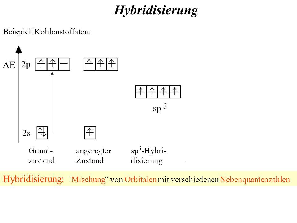 Hybridisierung Grund- zustand angeregter Zustand sp 3 -Hybri- disierung sp 2 -Hybri- disierung sp-Hybri- disierung Beispiel: Kohlenstoffatom EE Hybridisierung: Mischung von Orbitalen mit verschiedenen Nebenquantenzahlen.