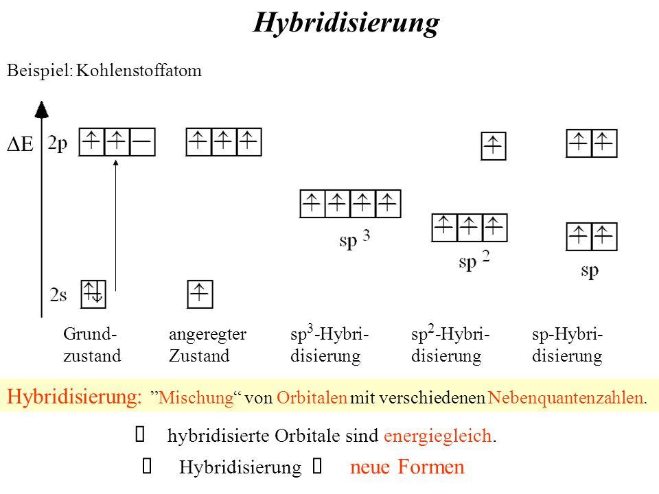 Hybridisierung Grund- zustand angeregter Zustand sp 3 -Hybri- disierung sp 2 -Hybri- disierung sp-Hybri- disierung Beispiel: Kohlenstoffatom EE  hybridisierte Orbitale sind energiegleich.