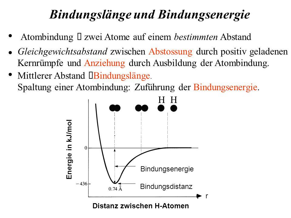 Bindungslänge und Bindungsenergie Gleichgewichtsabstand zwischen Abstossung durch positiv geladenen Kernrümpfe und Anziehung durch Ausbildung der Atombindung.