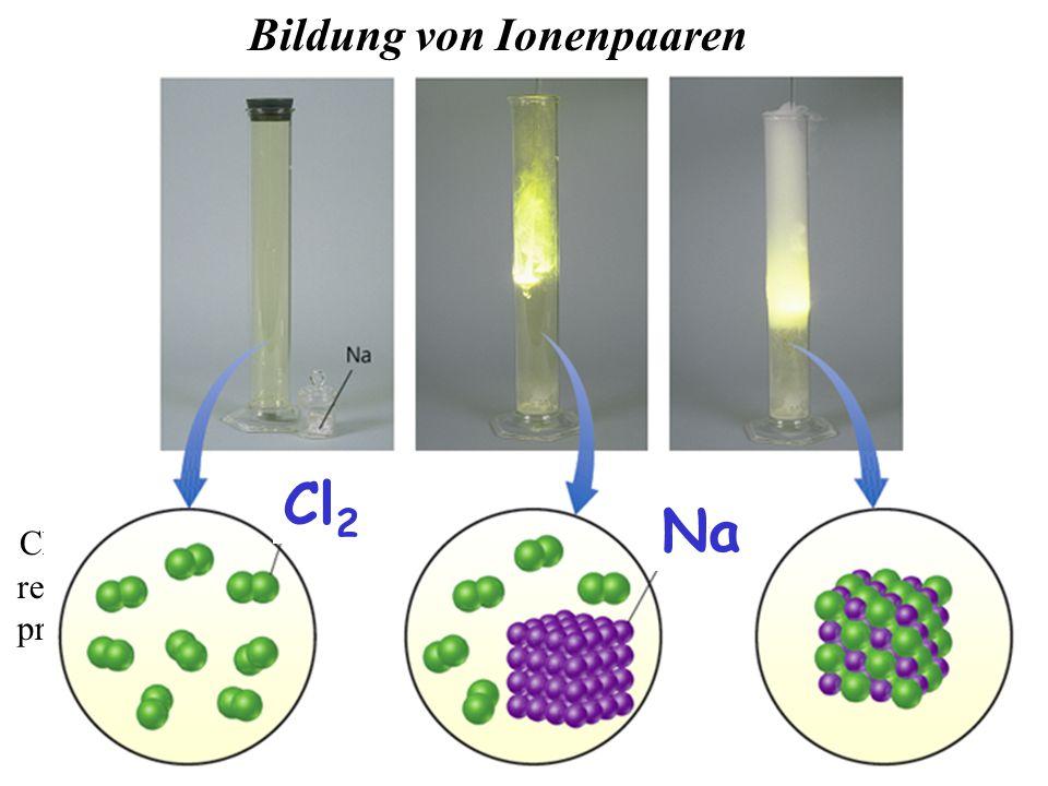 Bildung von Ionenpaaren Chem.Wirklichkeit:  selten Ionenpaare, sondern Ionenkristalle (Salze) K + (g) + Cl - (g)  KCl(s) + Energie Die freiwerdende Energie nennt man die Gitterenergie.