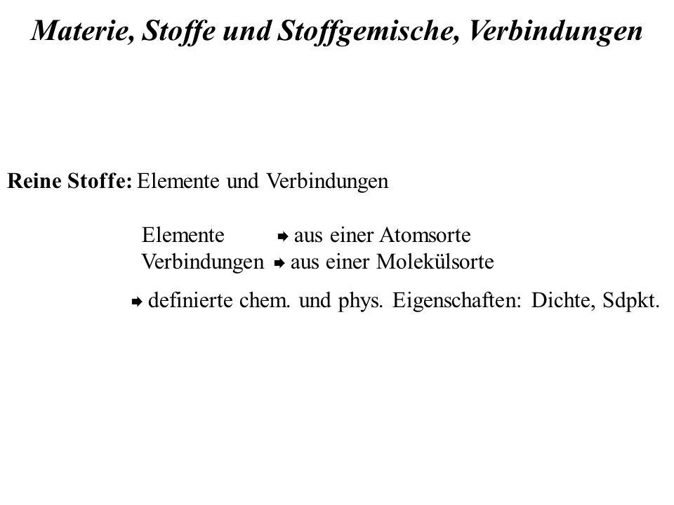 Materie, Stoffe und Stoffgemische, Verbindungen Reine Stoffe: Elemente und Verbindungen Elemente   aus einer Atomsorte Verbindungen   aus einer Molekülsorte   definierte chem.