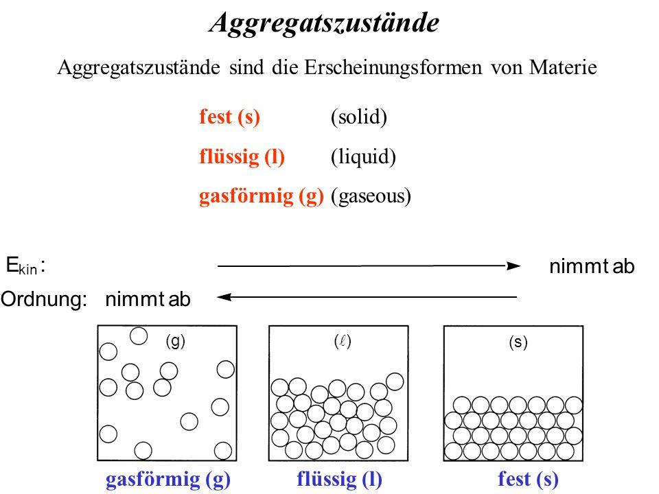 Aggregatszustände Aggregatszustände sind die Erscheinungsformen von Materie fest (s) (solid) flüssig (l) (liquid) gasförmig (g) (gaseous) Ordnung: nimmt ab E kin : nimmt ab gasförmig (g) flüssig (l) fest (s) (g)( ) (s)