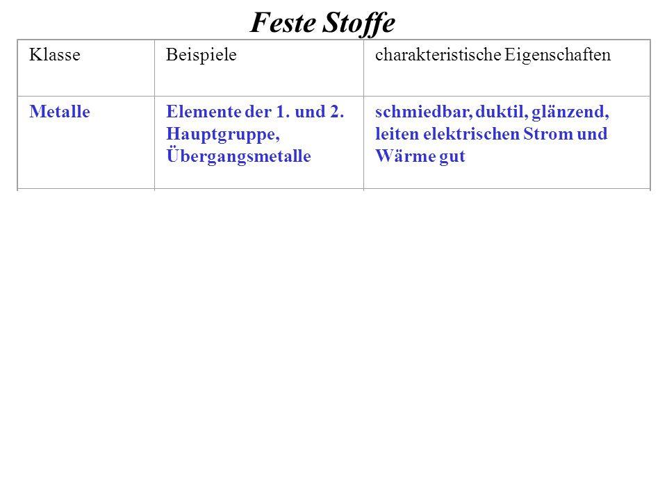 KlasseBeispielecharakteristische Eigenschaften MetalleElemente der 1.