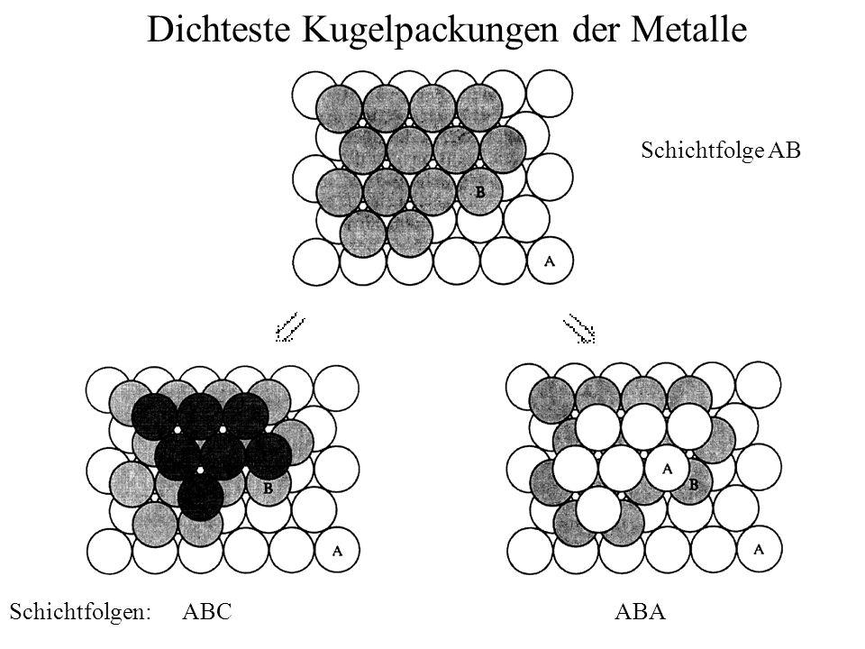 Dichteste Kugelpackungen der Metalle Schichtfolge AB Schichtfolgen:ABC ABA