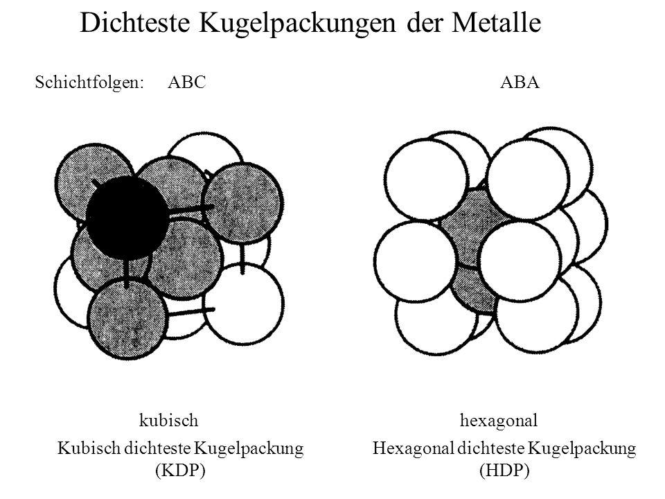 kubischhexagonal Kubisch dichteste Kugelpackung (KDP) Hexagonal dichteste Kugelpackung (HDP) Dichteste Kugelpackungen der Metalle