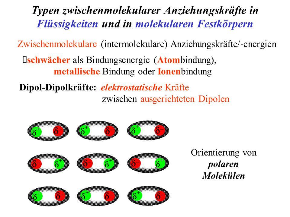 Typen zwischenmolekularer Anziehungskräfte in Flüssigkeiten und in molekularen Festkörpern Zwischenmolekulare (intermolekulare) Anziehungskräfte/-energien Dipol-Dipolkräfte: elektrostatische Kräfte zwischen ausgerichteten Dipolen  schwächer als Bindungsenergie (Atombindung), metallische Bindung oder Ionenbindung Orientierung von polaren Molekülen __ ++ ++ ++ ++ ++ __ __ __ __ ++ __ __ ++ ++ __ __ __ ++