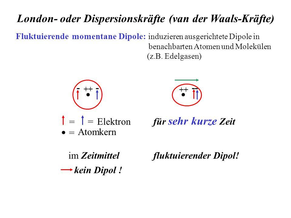 im Zeitmittel = = Elektron ++ -- kein Dipol .