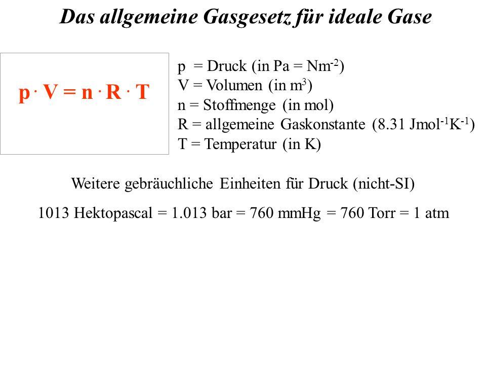 Das allgemeine Gasgesetz für ideale Gase p = Druck (in Pa = Nm -2 ) V = Volumen (in m 3 ) n = Stoffmenge (in mol) R = allgemeine Gaskonstante (8.31 Jmol -1 K -1 ) T = Temperatur (in K) p.