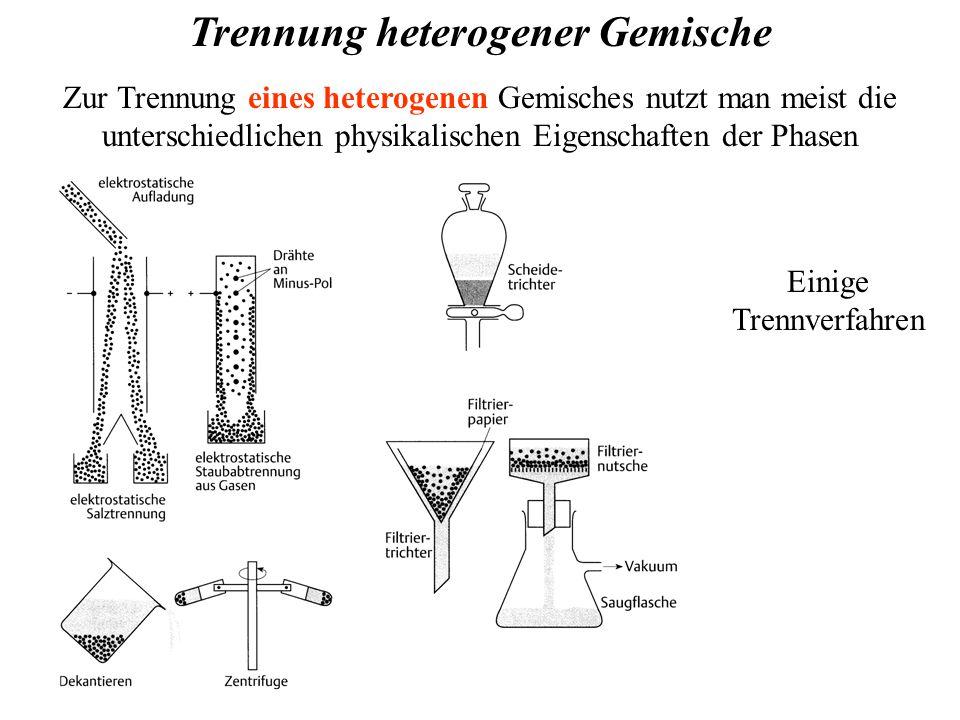 Trennung heterogener Gemische Zur Trennung eines heterogenen Gemisches nutzt man meist die unterschiedlichen physikalischen Eigenschaften der Phasen Einige Trennverfahren