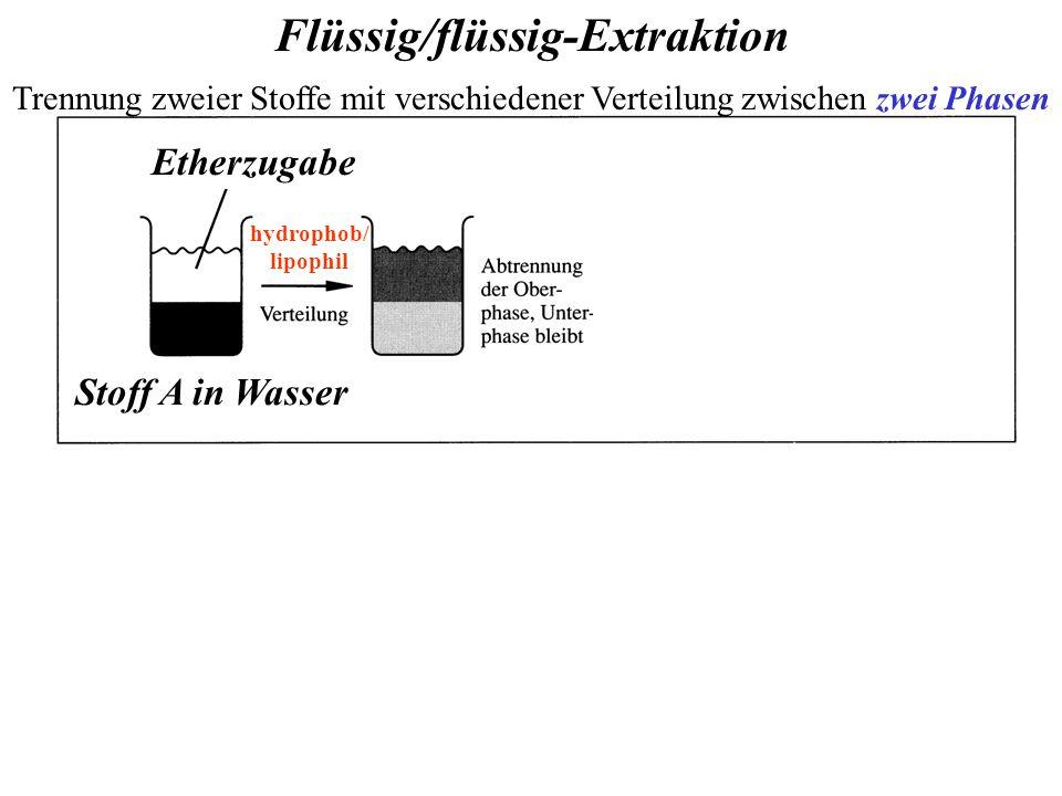 Flüssig/flüssig-Extraktion hydrophob/ lipophil Trennung zweier Stoffe mit verschiedener Verteilung zwischen zwei Phasen Etherzugabe Stoff A in Wasser