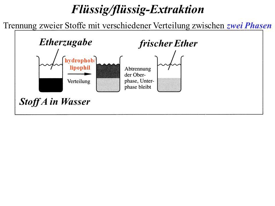 Flüssig/flüssig-Extraktion hydrophob/ lipophil Trennung zweier Stoffe mit verschiedener Verteilung zwischen zwei Phasen Etherzugabe Stoff A in Wasser frischer Ether