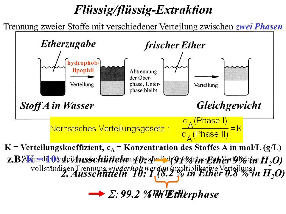 Flüssig/flüssig-Extraktion hydrophob/ lipophil Trennung zweier Stoffe mit verschiedener Verteilung zwischen zwei Phasen Etherzugabe Stoff A in Wasser frischer Ether Gleichgewicht K = Verteilungskoeffizient, c A = Konzentration des Stoffes A in mol/L (g/L) Wenn die Verteilungskoeffizienten sehr ähnlich sind, muss das Verfahren zur vollständigen Trennung wiederholt werden (multiplikative Verteilung) z.B.