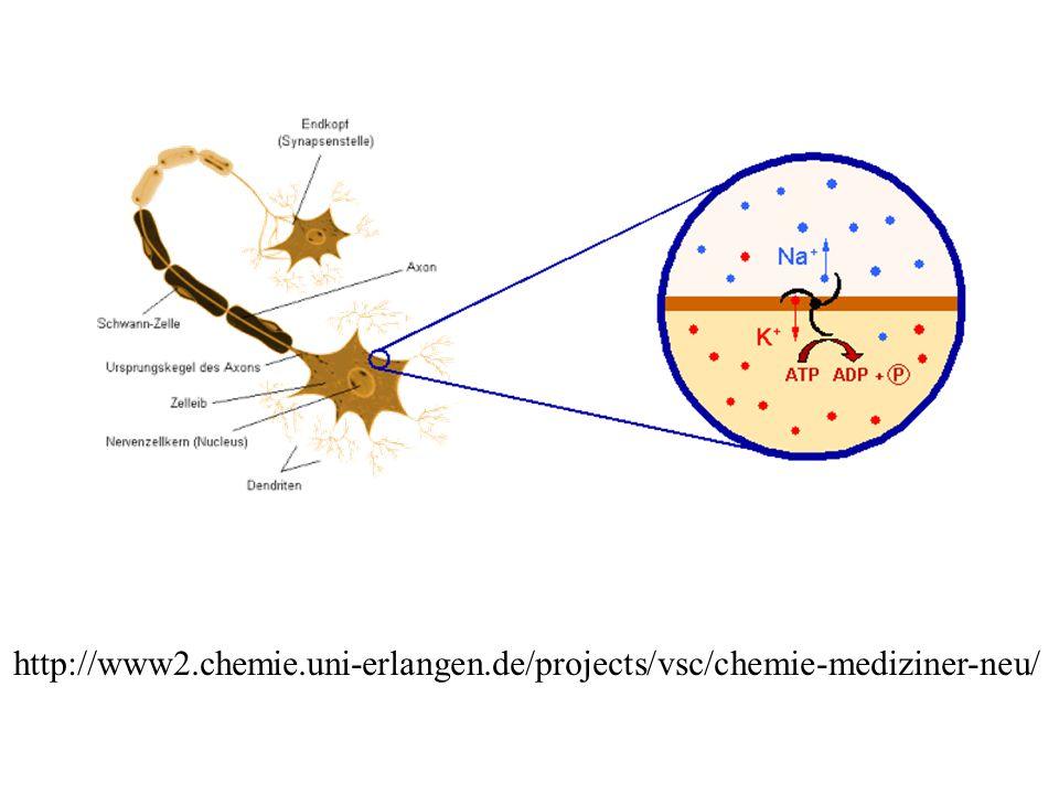 http://www2.chemie.uni-erlangen.de/projects/vsc/chemie-mediziner-neu/