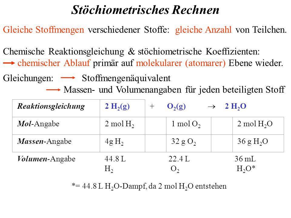 Gleiche Stoffmengen verschiedener Stoffe: gleiche Anzahl von Teilchen.