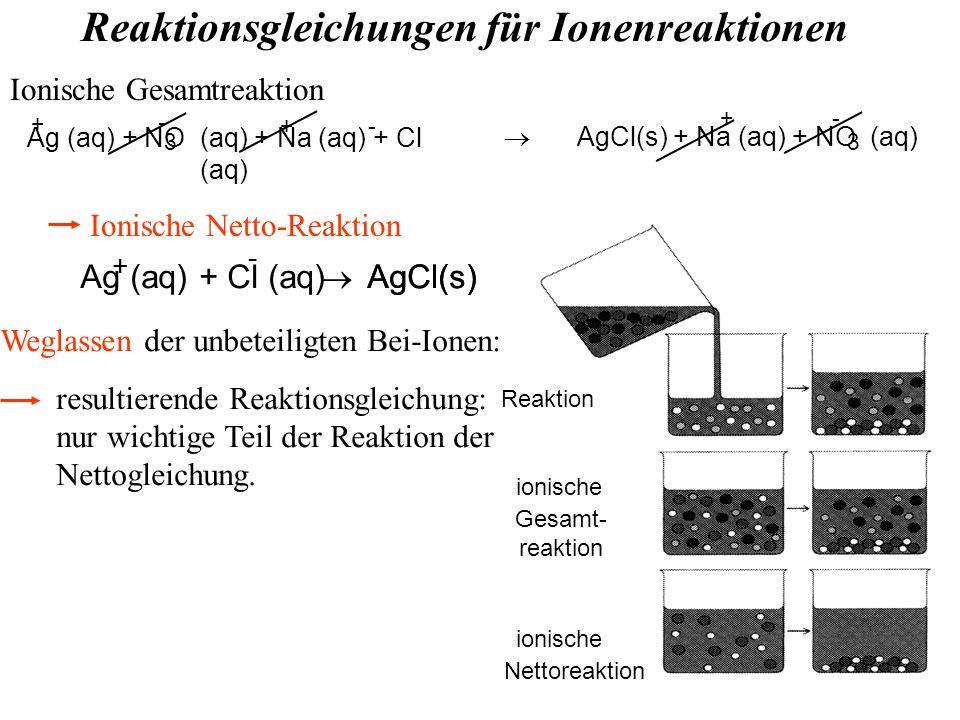 Ag (aq) + NO (aq) + Na (aq) + Cl (aq) AgCl(s) + Na (aq) + NO (aq) + + + - - - 33  Ionische Gesamtreaktion Reaktion ionische Gesamt- reaktion ionische Nettoreaktion Reaktionsgleichungen für Ionenreaktionen Weglassen der unbeteiligten Bei-Ionen: resultierende Reaktionsgleichung: nur wichtige Teil der Reaktion der Nettogleichung.