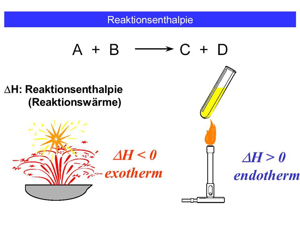  H > 0 endotherm  H: Reaktionsenthalpie (Reaktionswärme)  H < 0 exotherm