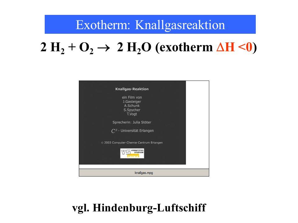 Exotherm: Knallgasreaktion vgl. Hindenburg-Luftschiff 2 H 2 + O 2  2 H 2 O (exotherm  H <0)