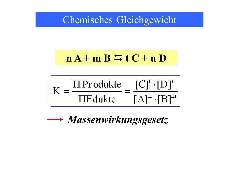 n A + m B  t C + u D Chemisches Gleichgewicht Massenwirkungsgesetz