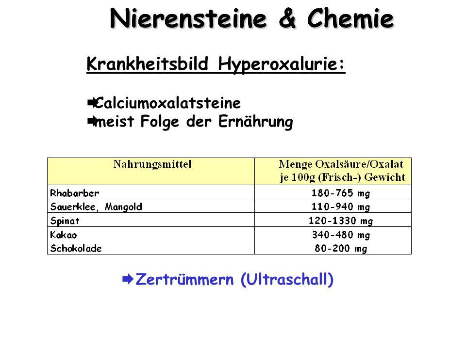 Krankheitsbild Hyperoxalurie:  Calciumoxalatsteine  meist Folge der Ernährung Nierensteine & Chemie  Zertrümmern (Ultraschall)