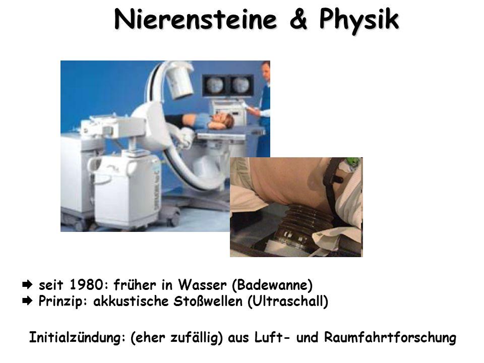 Nierensteine & Chemie Physik  seit 1980: früher in Wasser (Badewanne)  Prinzip: akkustische Stoßwellen (Ultraschall) Initialzündung: (eher zufällig) aus Luft- und Raumfahrtforschung