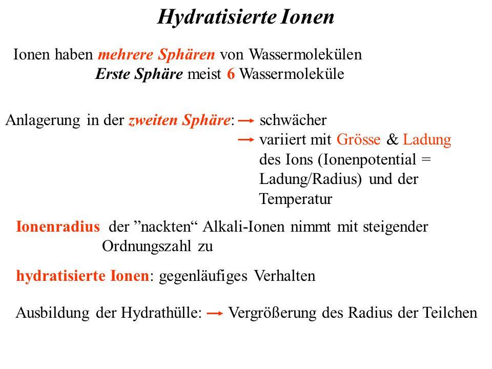 Hydratisierte Ionen Ionen haben mehrere Sphären von Wassermolekülen Erste Sphäre meist 6 Wassermoleküle Ionenradius der nackten Alkali-Ionen nimmt mit steigender Ordnungszahl zu hydratisierte Ionen: gegenläufiges Verhalten Anlagerung in der zweiten Sphäre: schwächer variiert mit Grösse & Ladung des Ions (Ionenpotential = Ladung/Radius) und der Temperatur Ausbildung der Hydrathülle: Vergrößerung des Radius der Teilchen