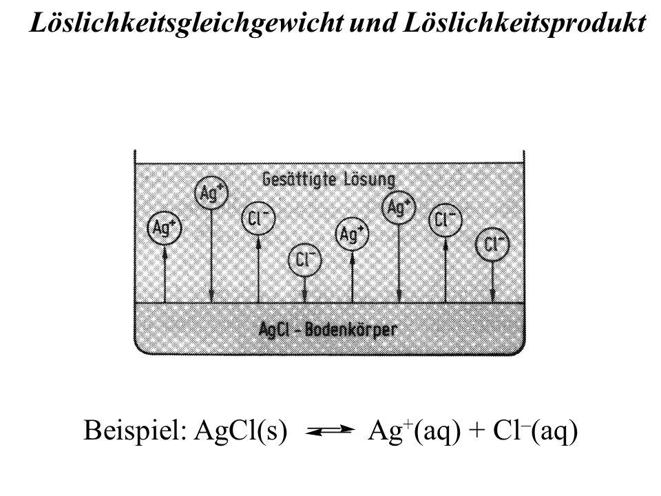 Löslichkeitsgleichgewicht und Löslichkeitsprodukt Beispiel: AgCl(s) Ag + (aq) + Cl – (aq)