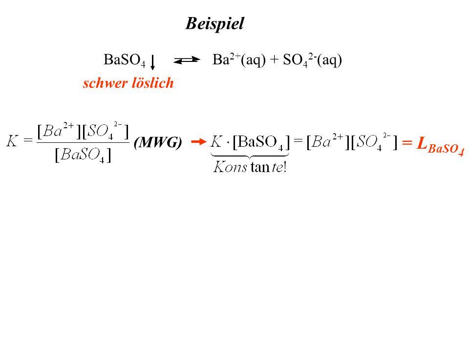 Beispiel BaSO 4 Ba 2+ (aq) + SO 4 2- (aq) schwer löslich (MWG) = L BaSO 4