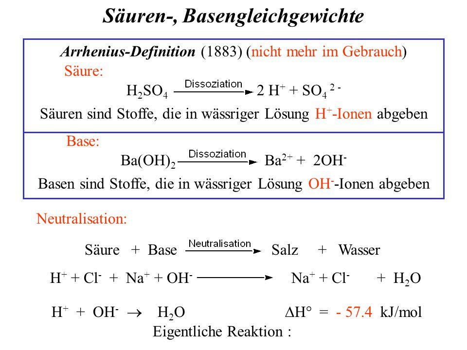 Säuren-, Basengleichgewichte H 2 SO 4 2 H + + SO 4 2 - Arrhenius-Definition (1883) (nicht mehr im Gebrauch) Säuren sind Stoffe, die in wässriger Lösung H + -Ionen abgeben Säure:Eigentliche Reaktion : H + + OH -  H 2 O  H° = - 57.4 kJ/mol Säure+ Base Salz + Wasser H + + Cl - + Na + + OH - Na + + Cl - + H 2 O Neutralisation: Base: Ba(OH) 2 Ba 2+ + 2OH - Basen sind Stoffe, die in wässriger Lösung OH - -Ionen abgeben