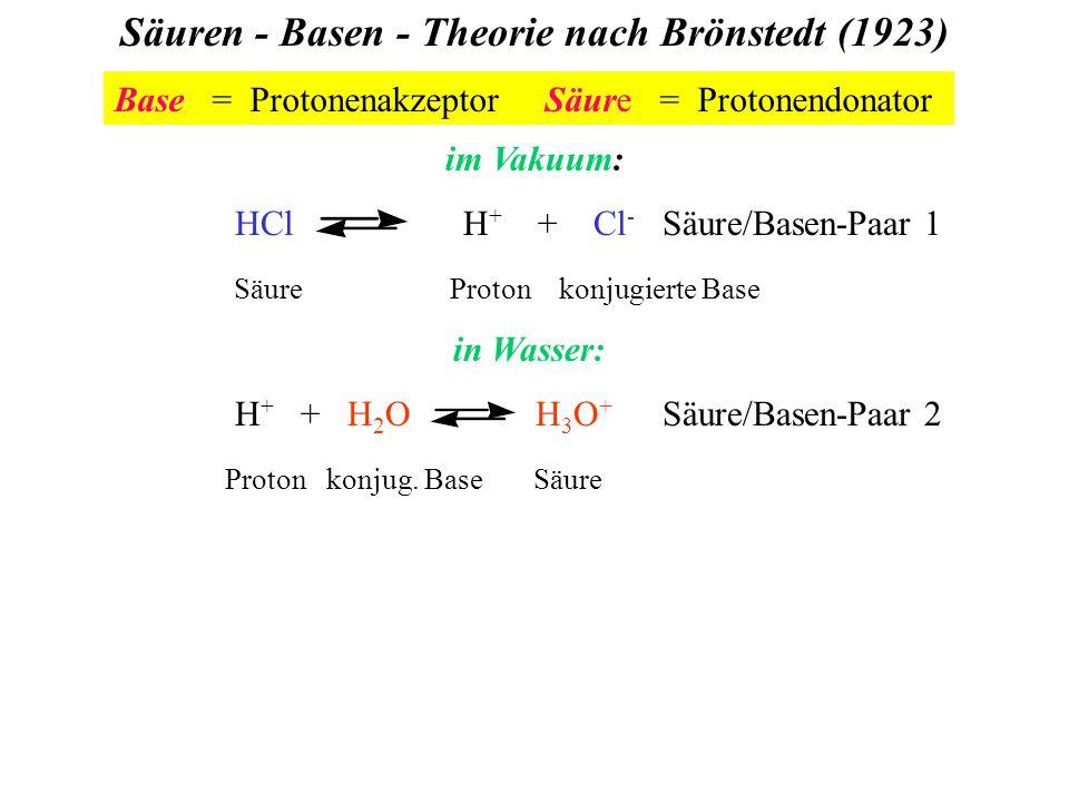 Säuren - Basen - Theorie nach Brönstedt (1923) im Vakuum: HCl H + + Cl - Säure/Basen-Paar 1 Säure Proton konjugierte Base in Wasser: H + + H 2 O H 3 O + Säure/Basen-Paar 2 Proton konjug.