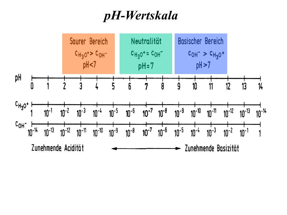 pH-Wertskala