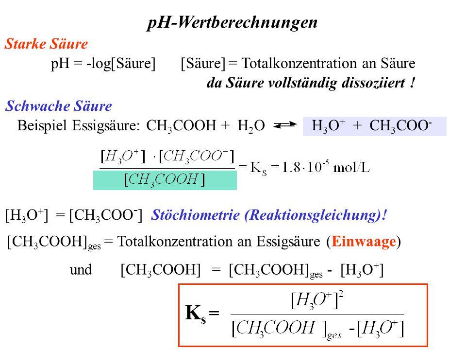 pH-Wertberechnungen Starke Säure pH = -log[Säure] [Säure] = Totalkonzentration an Säure da Säure vollständig dissoziiert .