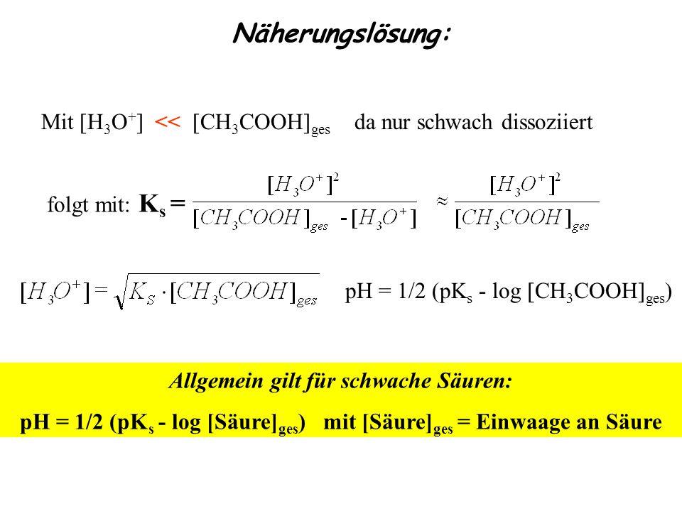 Mit [H 3 O + ] <<  CH 3 COOH] ges  da nur schwach dissoziiert pH = 1/2 (pK s - log  CH 3 COOH] ges ) folgt mit: K s = Allgemein gilt für schwache Säuren: pH = 1/2 (pK s - log [Säure] ges ) mit [Säure] ges = Einwaage an Säure Näherungslösung: