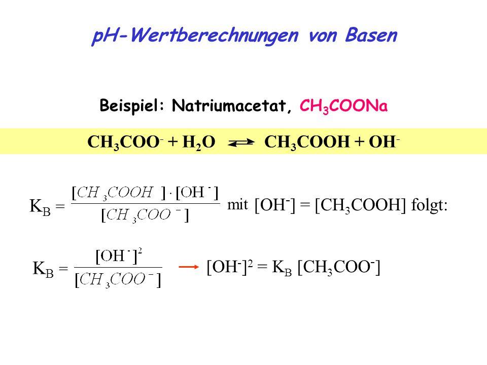 Beispiel: Natriumacetat, CH 3 COONa CH 3 COO - + H 2 O CH 3 COOH + OH - K B = [OH - ] = [CH 3 COOH] folgt: mit [OH - ] 2 = K B [CH 3 COO - ] K B = pH-Wertberechnungen von Basen