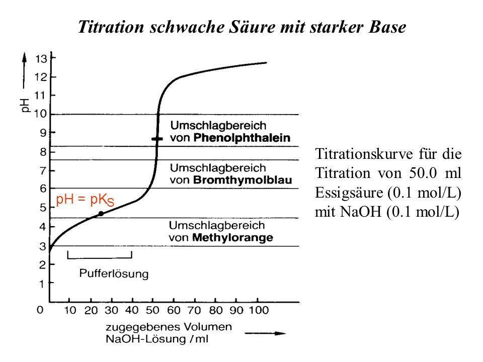pH = pK S Titration schwache Säure mit starker Base Titrationskurve für die Titration von 50.0 ml Essigsäure (0.1 mol/L) mit NaOH (0.1 mol/L)