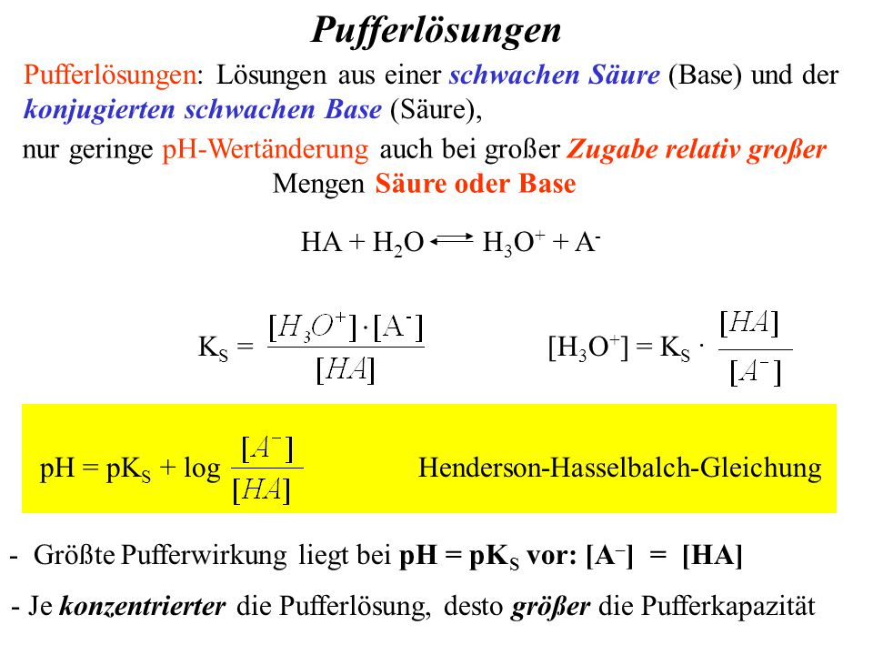 Pufferlösungen Pufferlösungen: Lösungen aus einer schwachen Säure (Base) und der konjugierten schwachen Base (Säure), HA + H 2 O H 3 O + + A - K S = [H 3 O + ] = K S.