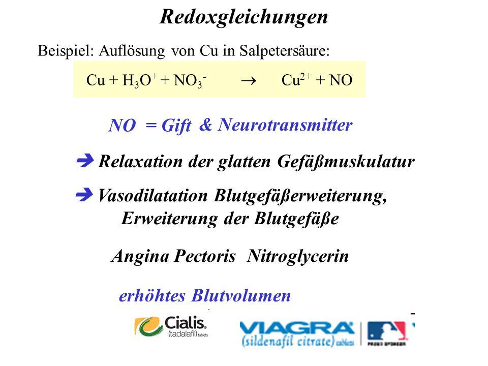 Redoxgleichungen Beispiel: Auflösung von Cu in Salpetersäure: Cu + H 3 O + + NO 3 - Cu 2+ + NO  NO = Gift  Relaxation der glatten Gefäßmuskulatur  Vasodilatation Blutgefäßerweiterung, Erweiterung der Blutgefäße erhöhtes Blutvolumen Angina PectorisNitroglycerin & Neurotransmitter