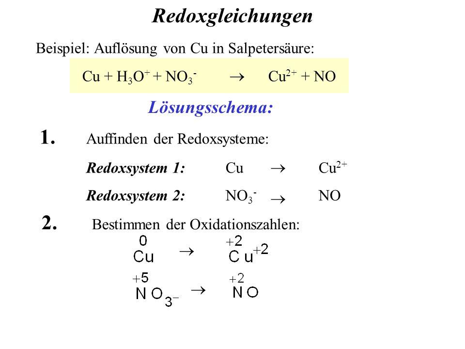 Redoxgleichungen   1.