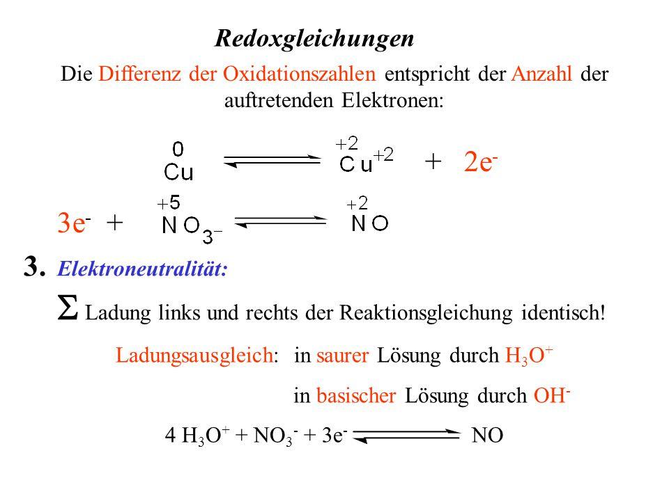 Die Differenz der Oxidationszahlen entspricht der Anzahl der auftretenden Elektronen: + 2e - 3e - + Redoxgleichungen Ladungsausgleich: in saurer Lösung durch H 3 O + in basischer Lösung durch OH - 4 H 3 O + + NO 3 - + 3e - NO 3.