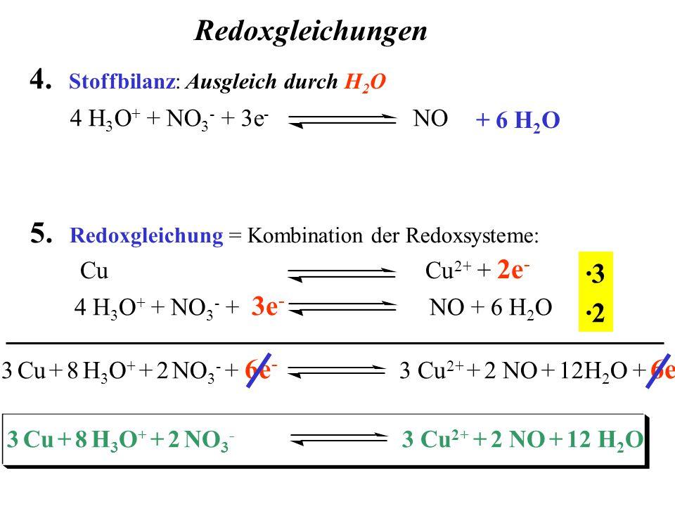 4. Stoffbilanz: Ausgleich durch H 2 O Redoxgleichungen 4 H 3 O + + NO 3 - + 3e - NO 12 H, 1 N, 7 O1 N, 1 O:  12 H, 6 O = 6 H 2 O + 6 H 2 O 3 Cu + 8 H