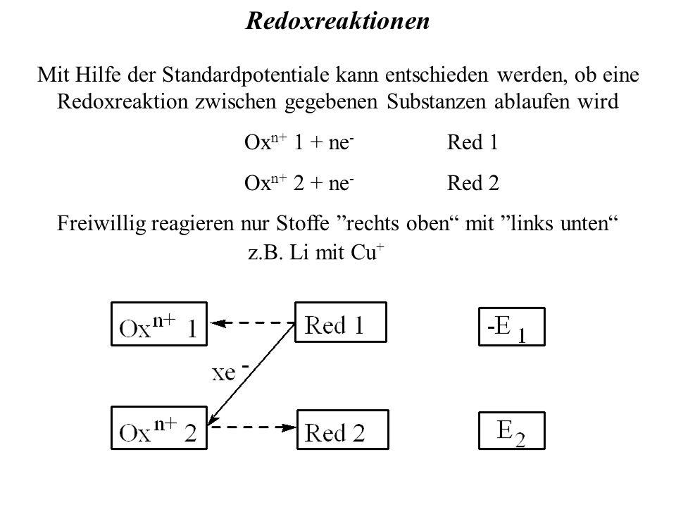 Mit Hilfe der Standardpotentiale kann entschieden werden, ob eine Redoxreaktion zwischen gegebenen Substanzen ablaufen wird Ox n+ 1 + ne - Red 1 Ox n+ 2 + ne - Red 2 Freiwillig reagieren nur Stoffe rechts oben mit links unten Redoxreaktionen z.B.